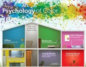 psicologia-colori-stanze-300x232
